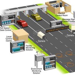 Интеллектуальные решения для транспортной системы