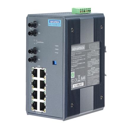 EKI-7000 Серия неуправляемых коммутаторов