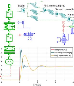 Моделирование механических систем