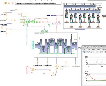 Моделирование пневмо и гидро систем