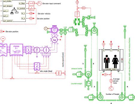 Моделирование электрических систем
